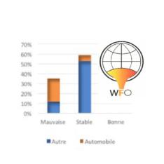 Logo_STAT-WFO-FRANCE_234x234
